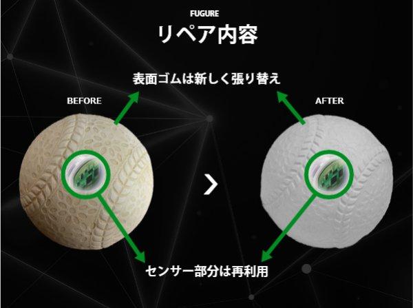画像2: テクニカルピッチ軟式球 表面ゴムリペアサービス